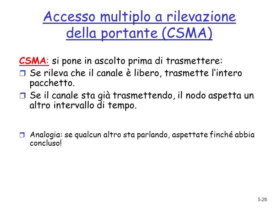 5-28 Accesso multiplo a rilevazione della portante (CSMA) CSMA: si pone in ascolto prima di trasmettere: r Se rileva che il canale è libero, trasmette lintero pacchetto.