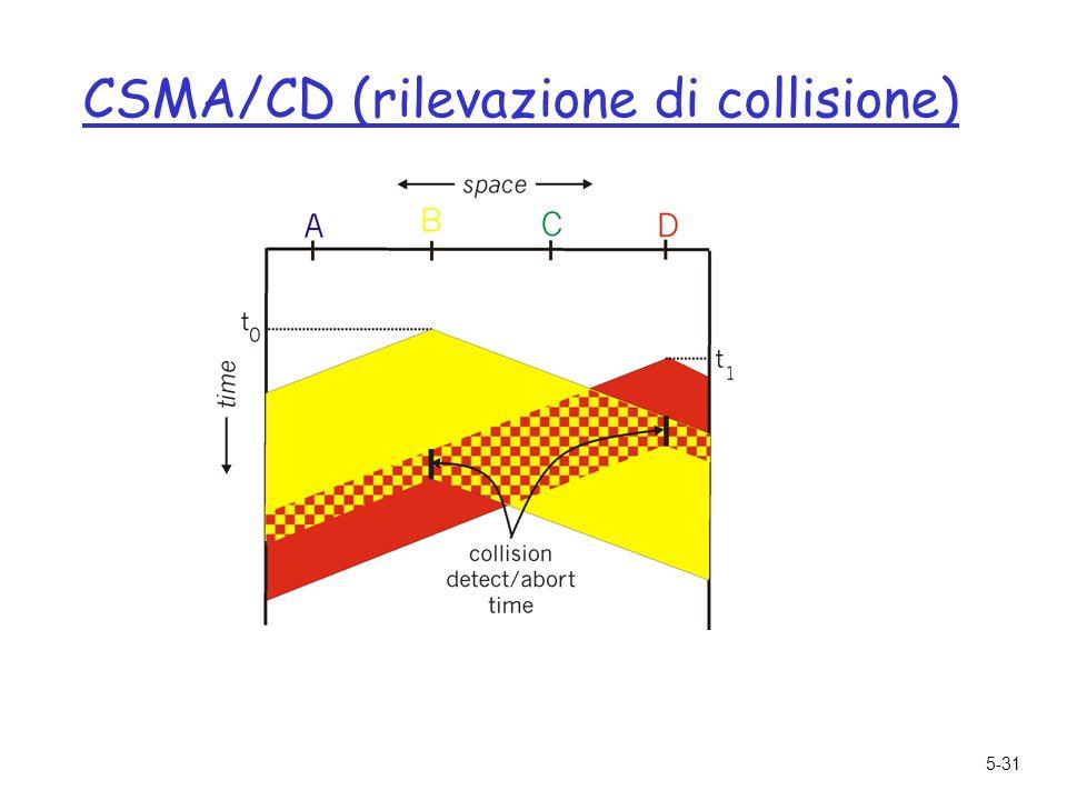 5-31 CSMA/CD (rilevazione di collisione)
