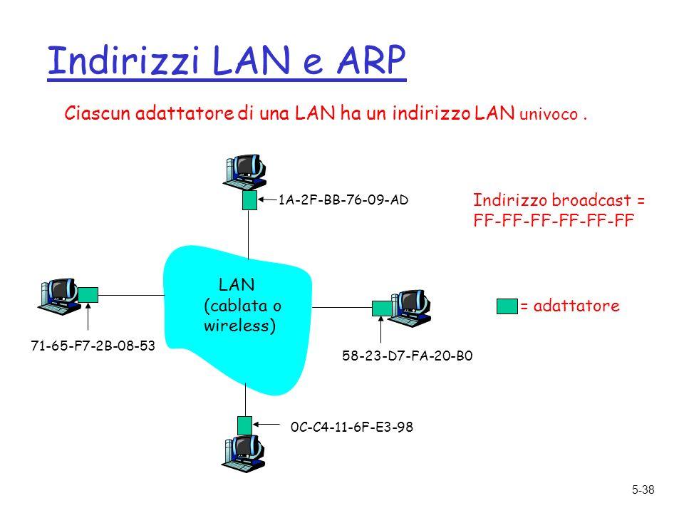 5-38 Indirizzi LAN e ARP Ciascun adattatore di una LAN ha un indirizzo LAN univoco.