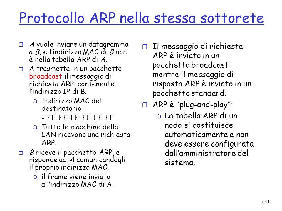 5-41 Protocollo ARP nella stessa sottorete r A vuole inviare un datagramma a B, e lindirizzo MAC di B non è nella tabella ARP di A.