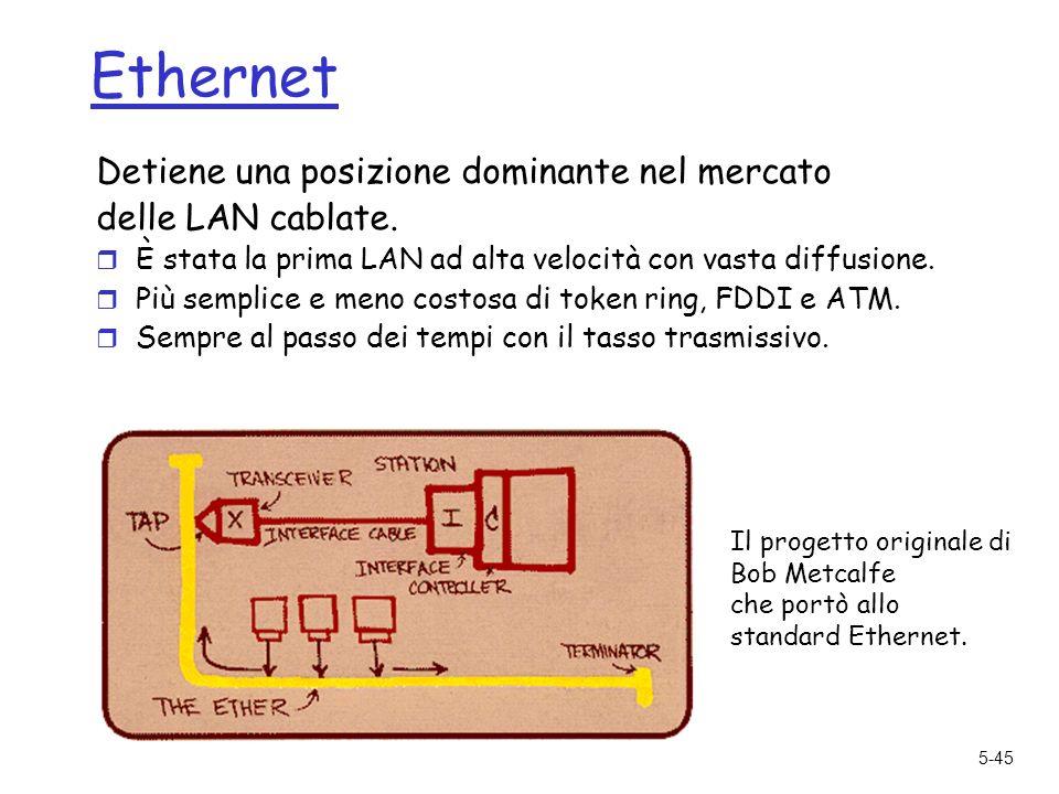 5-45 Ethernet Detiene una posizione dominante nel mercato delle LAN cablate.