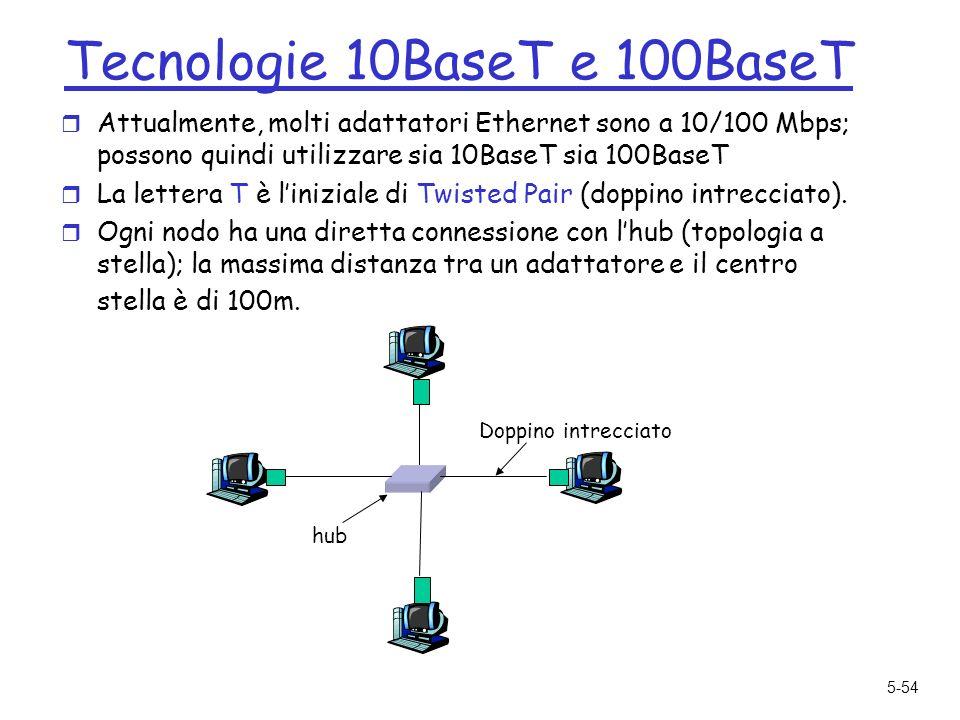 5-54 Tecnologie 10BaseT e 100BaseT r Attualmente, molti adattatori Ethernet sono a 10/100 Mbps; possono quindi utilizzare sia 10BaseT sia 100BaseT r La lettera T è liniziale di Twisted Pair (doppino intrecciato).