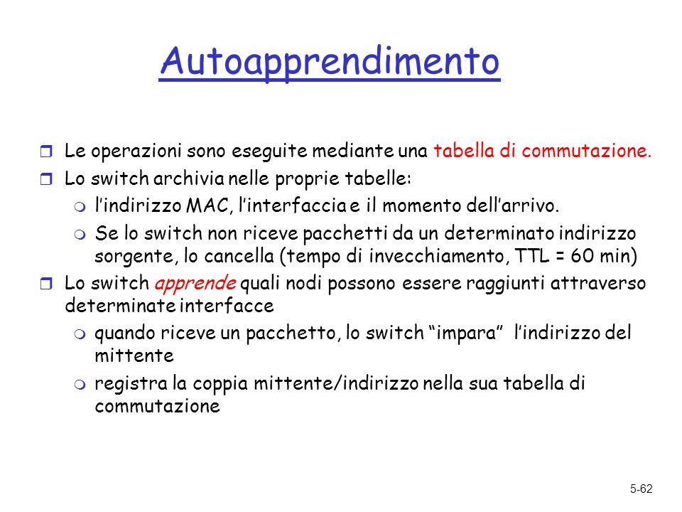 5-62 Autoapprendimento r Le operazioni sono eseguite mediante una tabella di commutazione.