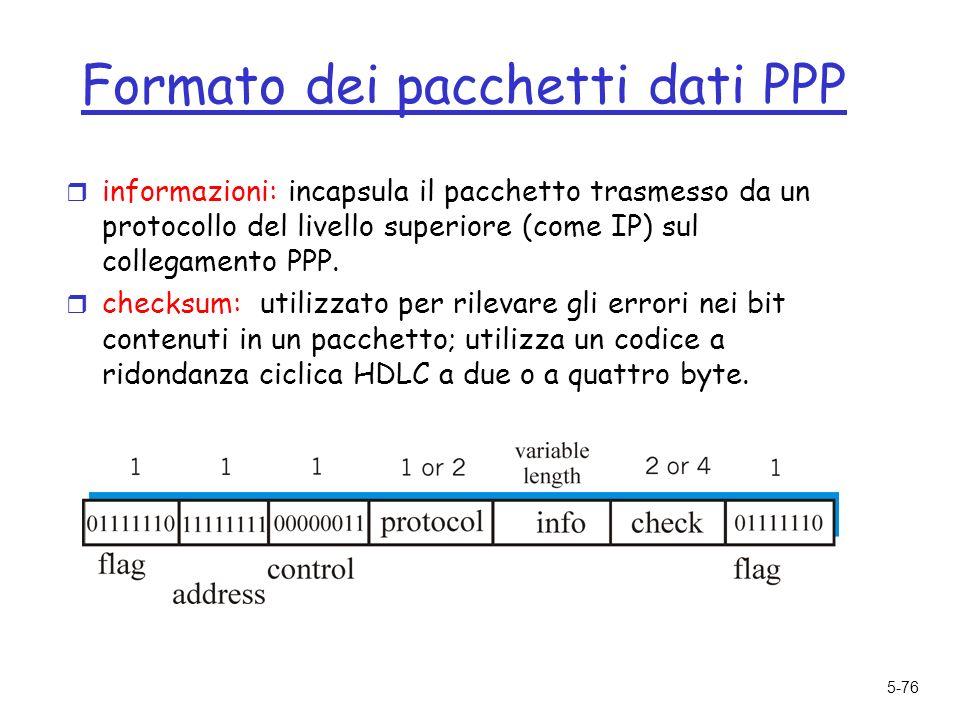 5-76 Formato dei pacchetti dati PPP r informazioni: incapsula il pacchetto trasmesso da un protocollo del livello superiore (come IP) sul collegamento PPP.
