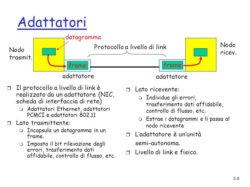 5-8 Adattatori r Il protocollo a livello di link è realizzato da un adattatore (NIC, scheda di interfaccia di rete) m Adattatori Ethernet, adattatori PCMCI e adattatori 802.11 r Lato trasmittente: m Incapsula un datagramma in un frame.
