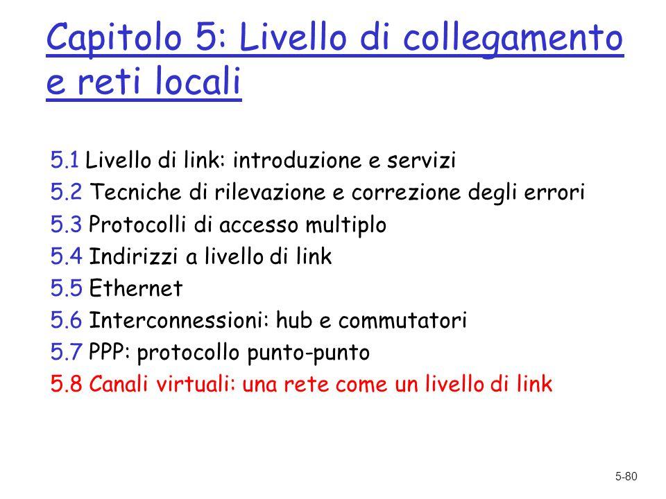 5-80 Capitolo 5: Livello di collegamento e reti locali 5.1 Livello di link: introduzione e servizi 5.2 Tecniche di rilevazione e correzione degli errori 5.3 Protocolli di accesso multiplo 5.4 Indirizzi a livello di link 5.5 Ethernet 5.6 Interconnessioni: hub e commutatori 5.7 PPP: protocollo punto-punto 5.8 Canali virtuali: una rete come un livello di link