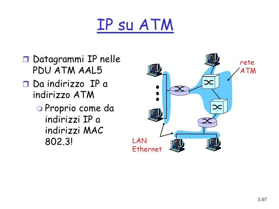5-97 IP su ATM r Datagrammi IP nelle PDU ATM AAL5 r Da indirizzo IP a indirizzo ATM m Proprio come da indirizzi IP a indirizzi MAC 802.3.