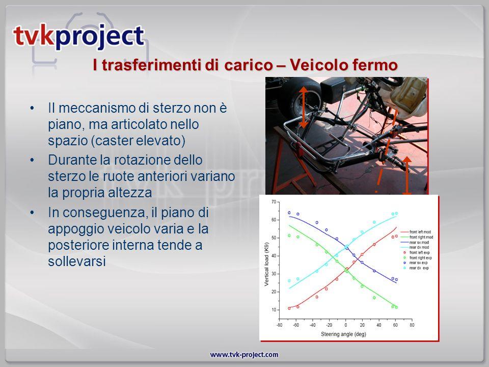 I trasferimenti di carico – Veicolo fermo Il meccanismo di sterzo non è piano, ma articolato nello spazio (caster elevato) Durante la rotazione dello