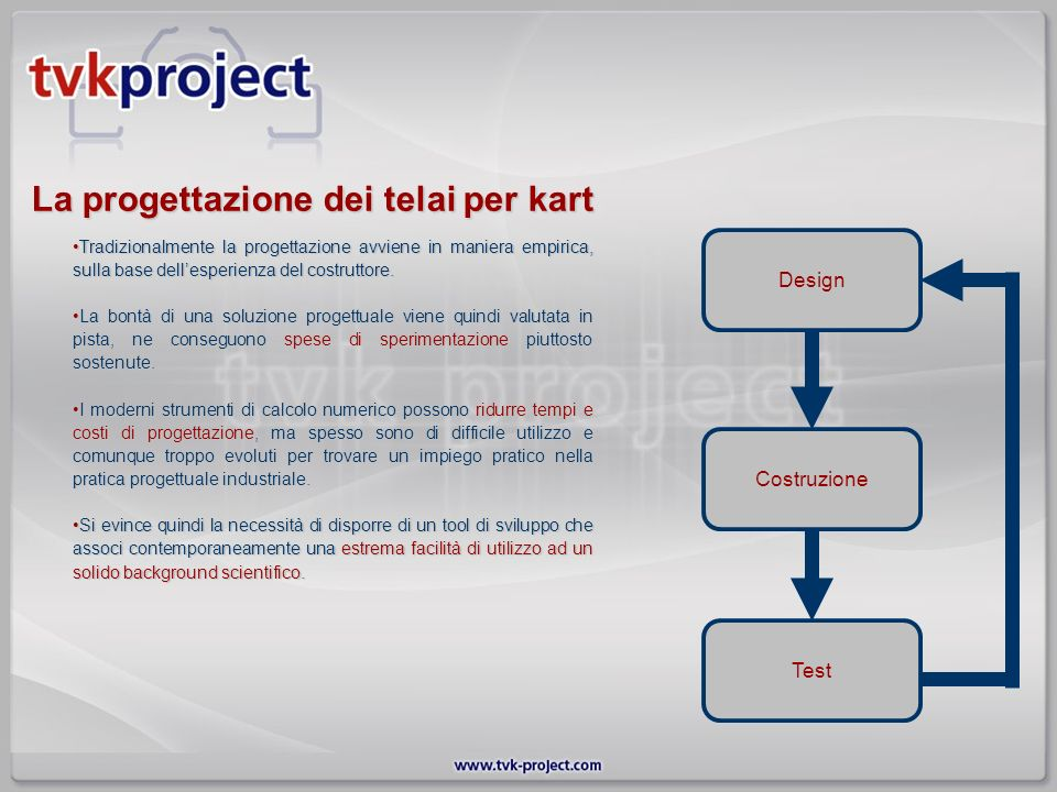 Tradizionalmente la progettazione avviene in maniera empirica, sulla base dellesperienza del costruttore.Tradizionalmente la progettazione avviene in