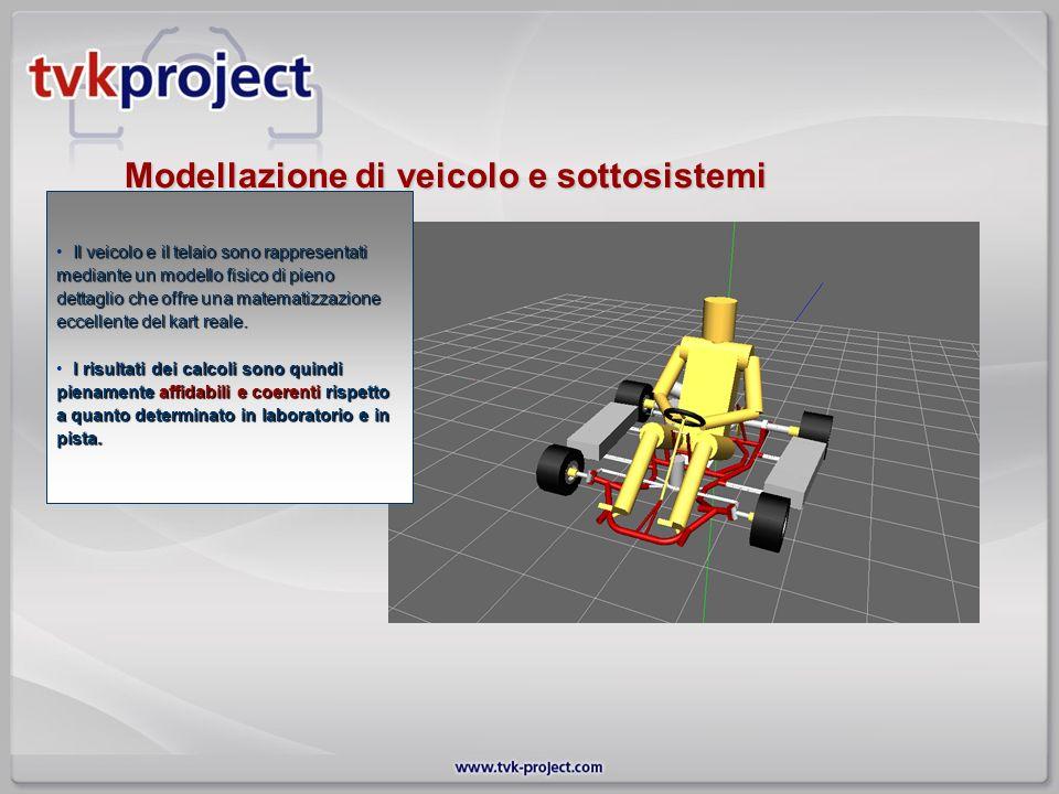 Il veicolo e il telaio sono rappresentati mediante un modello fisico di pieno dettaglio che offre una matematizzazione eccellente del kart reale. I ri