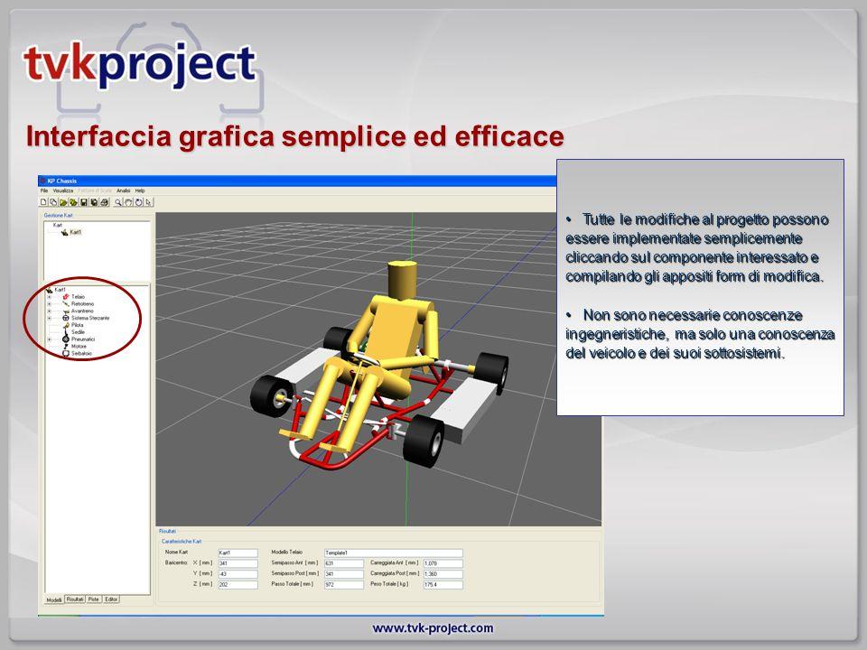 Interfaccia grafica semplice ed efficace Tutte le modifiche al progetto possono essere implementate semplicemente cliccando sul componente interessato