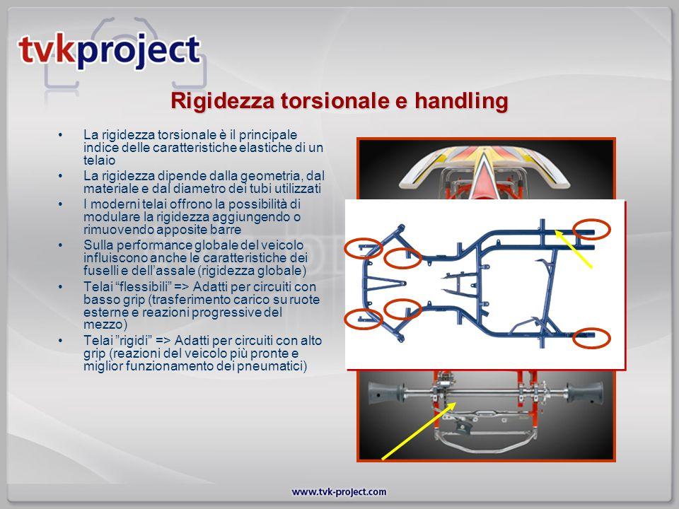 Rigidezza torsionale e handling La rigidezza torsionale è il principale indice delle caratteristiche elastiche di un telaio La rigidezza dipende dalla