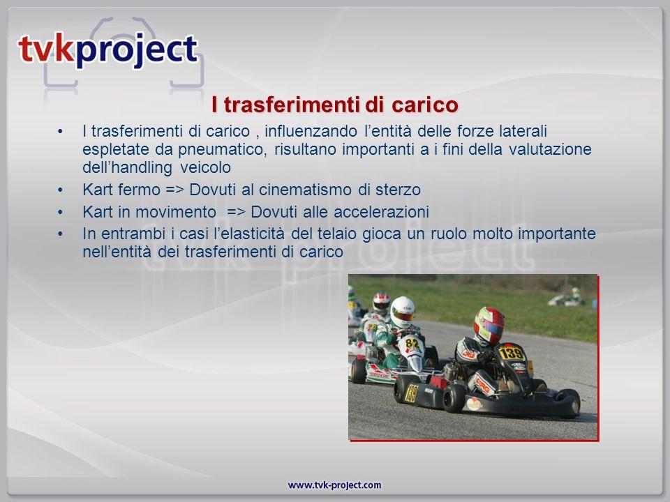 I trasferimenti di carico I trasferimenti di carico, influenzando lentità delle forze laterali espletate da pneumatico, risultano importanti a i fini