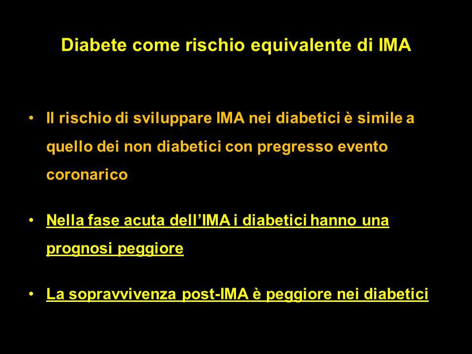 Diabete come rischio equivalente di IMA Il rischio di sviluppare IMA nei diabetici è simile a quello dei non diabetici con pregresso evento coronarico