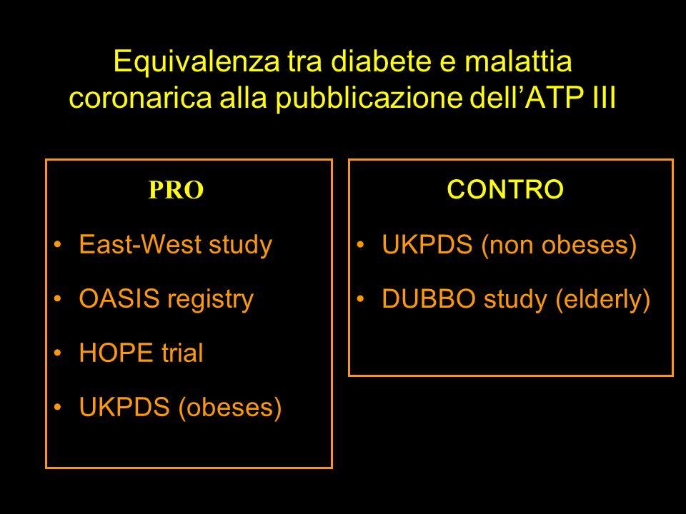 Equivalenza tra diabete e malattia coronarica alla pubblicazione dellATP III PRO East-West study OASIS registry HOPE trial UKPDS (obeses) CONTRO UKPDS