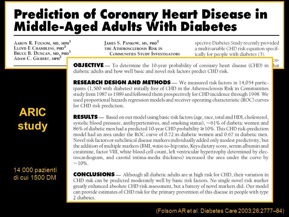 (Folsom AR et al. Diabetes Care 2003;26:2777–84) ARIC study 14 000 pazienti di cui 1500 DM