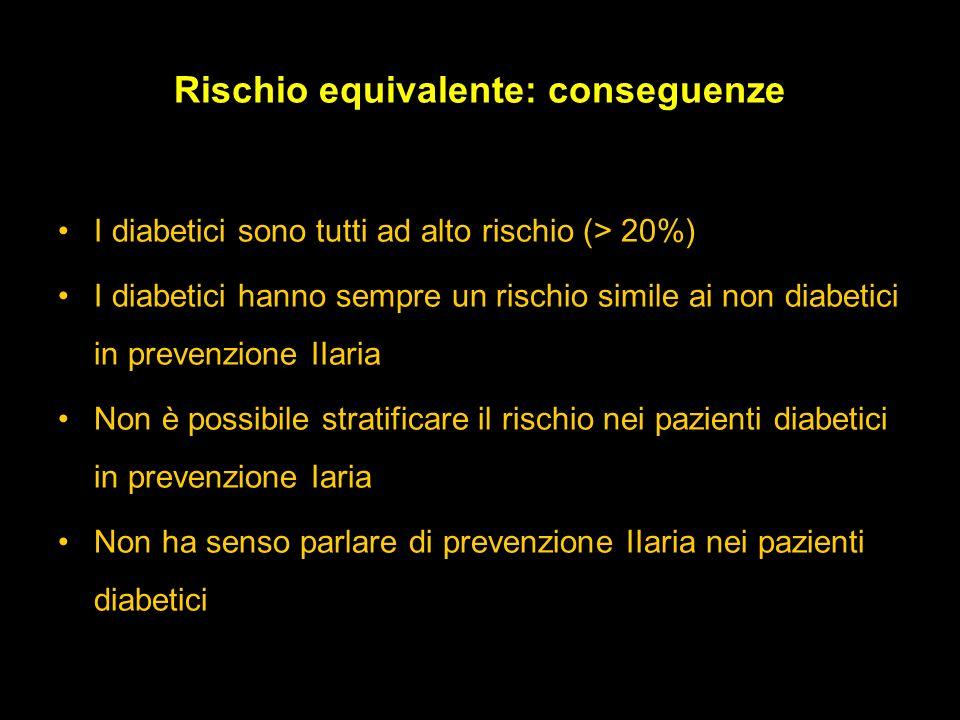 Rischio equivalente: conseguenze I diabetici sono tutti ad alto rischio (> 20%) I diabetici hanno sempre un rischio simile ai non diabetici in prevenz
