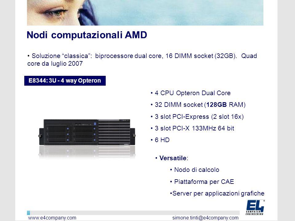 Nodi computazionali AMD Soluzione classica: biprocessore dual core, 16 DIMM socket (32GB).