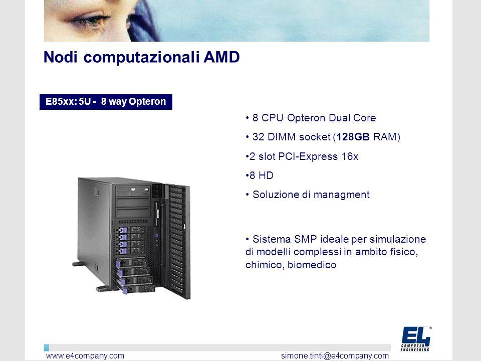 Nodi computazionali AMD E85xx: 5U - 8 way Opteron 8 CPU Opteron Dual Core 32 DIMM socket (128GB RAM) 2 slot PCI-Express 16x 8 HD Soluzione di managment Sistema SMP ideale per simulazione di modelli complessi in ambito fisico, chimico, biomedico www.e4company.com simone.tinti@e4company.com