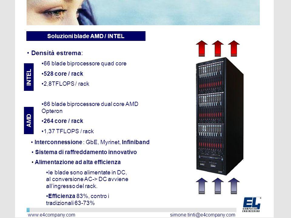 Soluzioni blade AMD / INTEL Densità estrema: 66 blade biprocessore quad core 528 core / rack 2,8TFLOPS / rack 66 blade biprocessore dual core AMD Opteron 264 core / rack 1,37 TFLOPS / rack Sistema di raffreddamento innovativo Alimentazione ad alta efficienza Ie blade sono alimentate in DC, al conversione AC-> DC avviene allingresso del rack.
