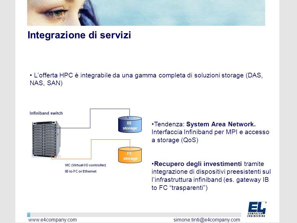 Integrazione di servizi Lofferta HPC è integrabile da una gamma completa di soluzioni storage (DAS, NAS, SAN) IB storage Infiniband switch FC storage VIC (Virtual I/O controller) IB to FC or Ethernet Tendenza: System Area Network.