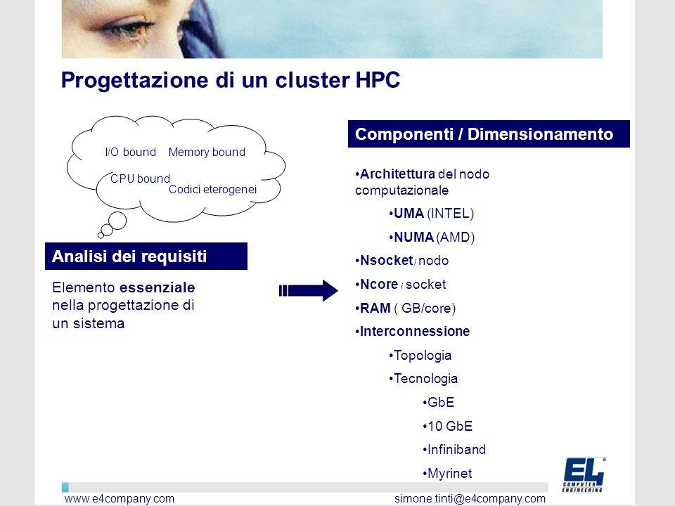 Storage Area Network Unico Qlogic Signature Partner in Italia Realizzate con le più recenti soluzioni tecnologiche.