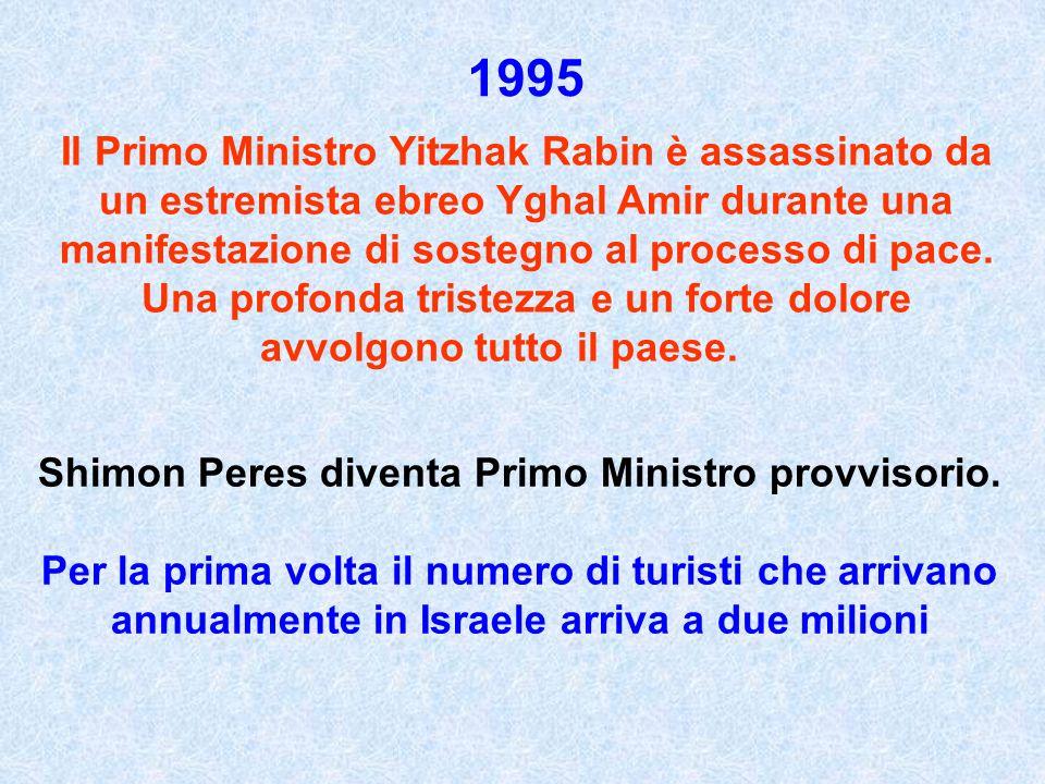 Il Primo Ministro Yitzhak Rabin è assassinato da un estremista ebreo Yghal Amir durante una manifestazione di sostegno al processo di pace.