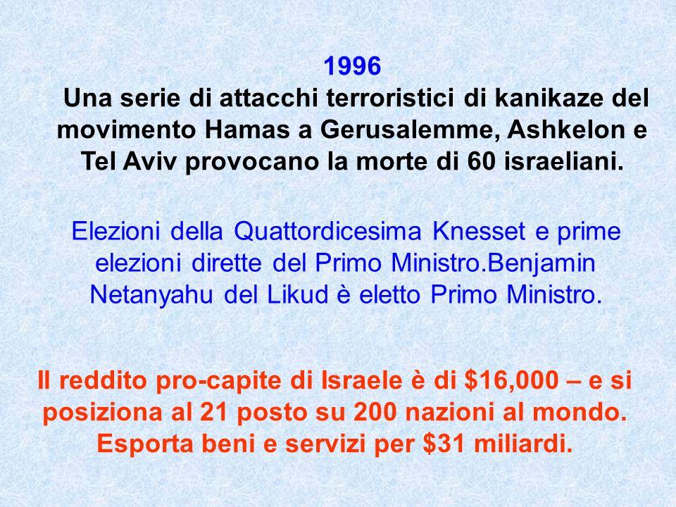 1996 Una serie di attacchi terroristici di kanikaze del movimento Hamas a Gerusalemme, Ashkelon e Tel Aviv provocano la morte di 60 israeliani. Elezio