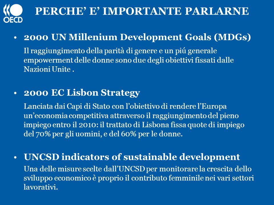 PERCHE E IMPORTANTE PARLARNE 2000 UN Millenium Development Goals (MDGs) Il raggiungimento della parità di genere e un piú generale empowerment delle d