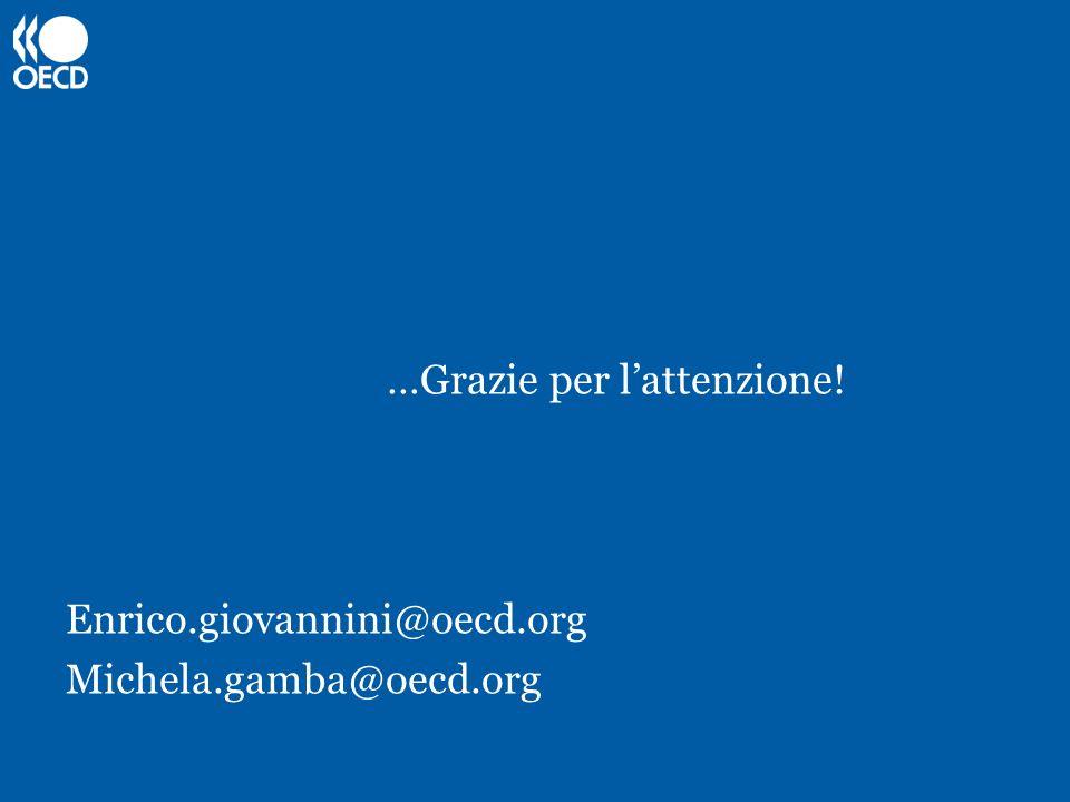 …Grazie per lattenzione! Enrico.giovannini@oecd.org Michela.gamba@oecd.org