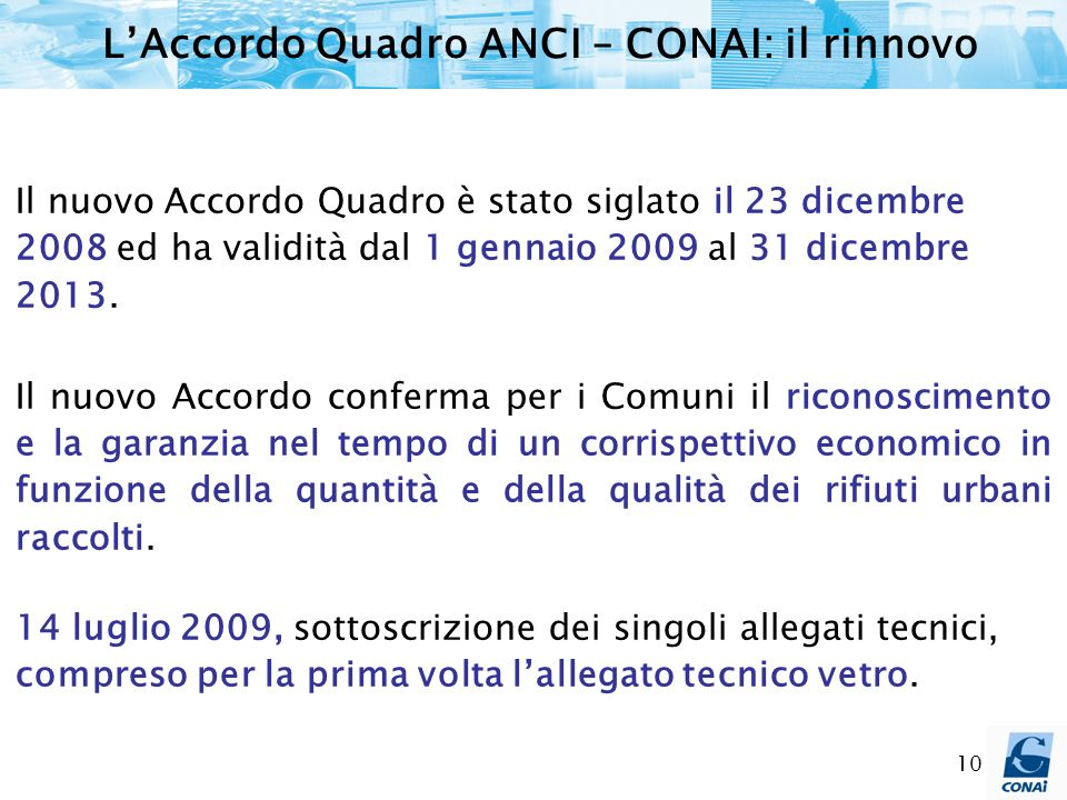 LAccordo Quadro ANCI – CONAI: il rinnovo Il nuovo Accordo Quadro è stato siglato il 23 dicembre 2008 ed ha validità dal 1 gennaio 2009 al 31 dicembre 2013.