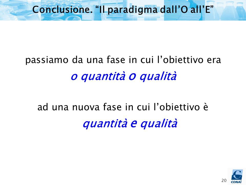 20 Conclusione.