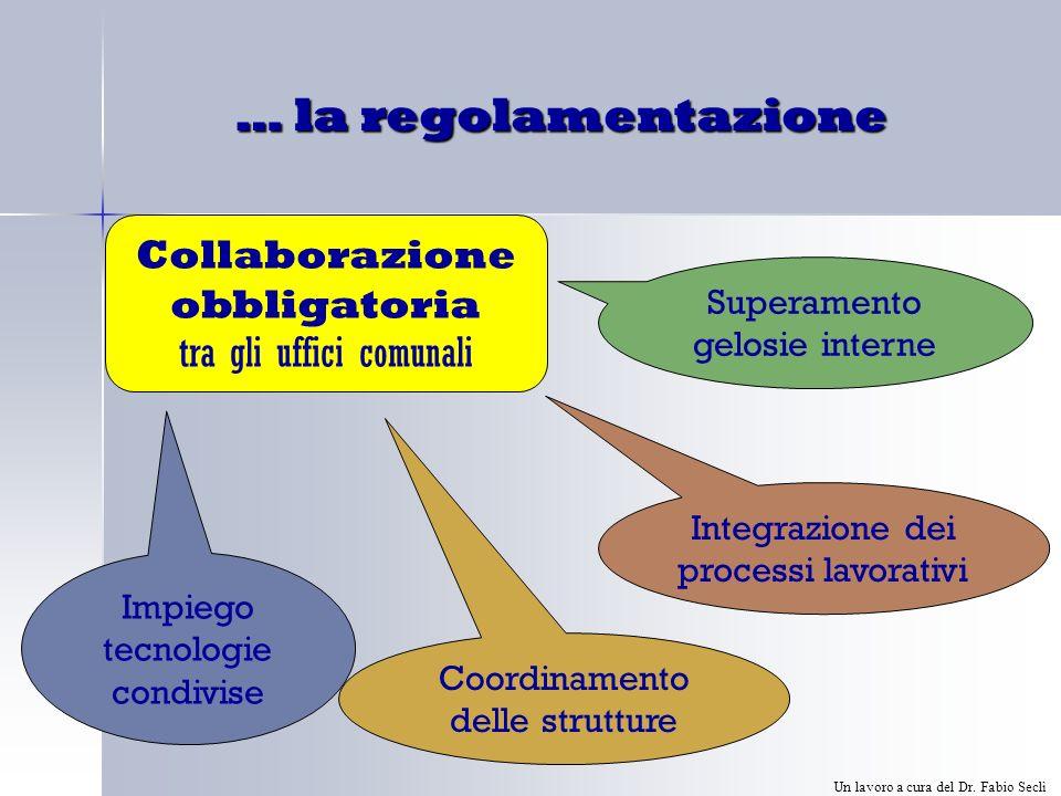 … la regolamentazione Collaborazione obbligatoria tra gli uffici comunali Superamento gelosie interne Integrazione dei processi lavorativi Coordinamento delle strutture Impiego tecnologie condivise Un lavoro a cura del Dr.