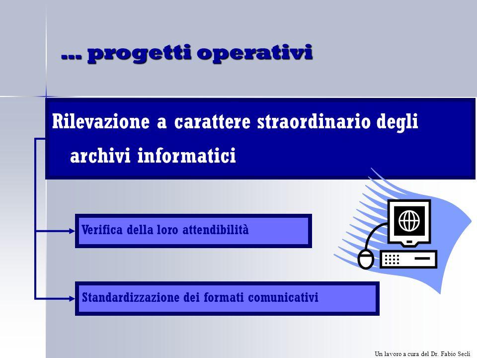 … progetti operativi Rilevazione a carattere straordinario degli archivi informatici Verifica della loro attendibilità Standardizzazione dei formati comunicativi Un lavoro a cura del Dr.