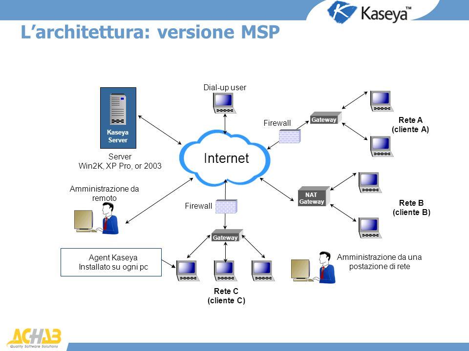 Agent Kaseya Installato su ogni pc Internet Dial-up user Gateway Firewall Rete C (cliente C) Amministrazione da una postazione di rete Amministrazione