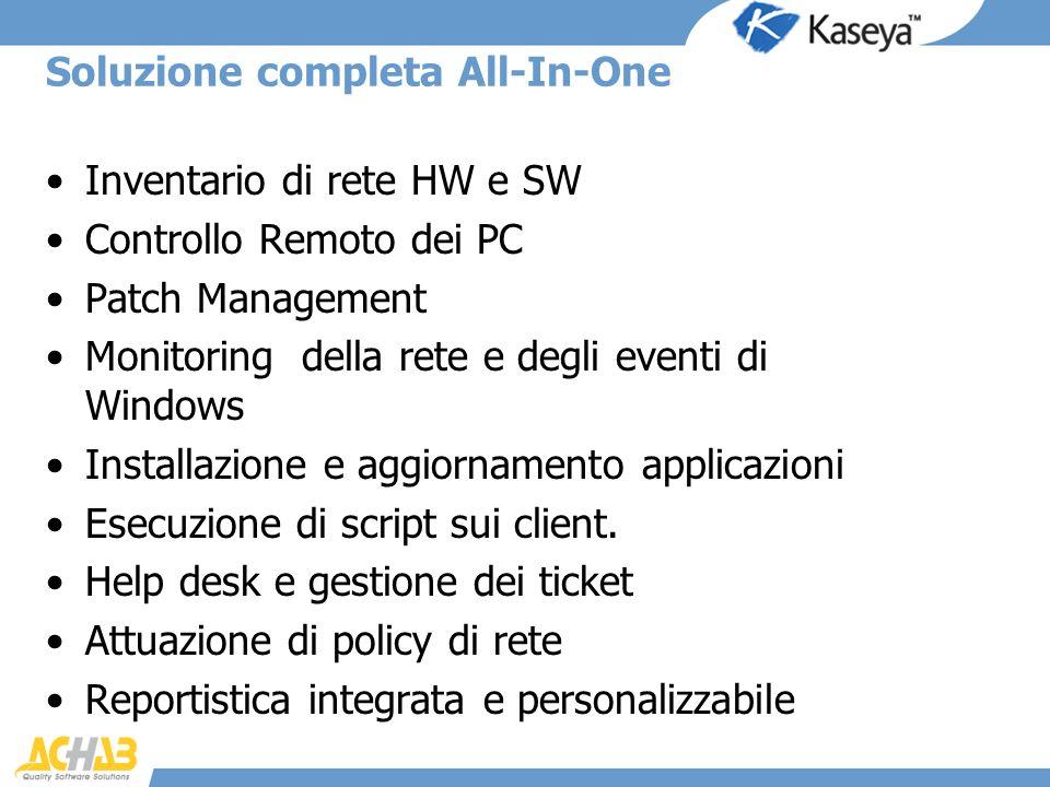 Inventario di rete HW e SW Controllo Remoto dei PC Patch Management Monitoring della rete e degli eventi di Windows Installazione e aggiornamento appl