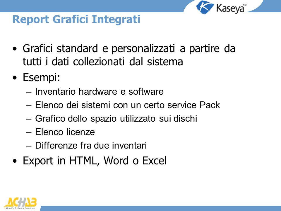 Report Grafici Integrati Grafici standard e personalizzati a partire da tutti i dati collezionati dal sistema Esempi: –Inventario hardware e software