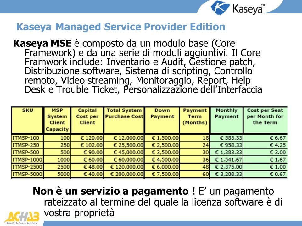 Kaseya MSE è composto da un modulo base (Core Framework) e da una serie di moduli aggiuntivi. Il Core Framwork include: Inventario e Audit, Gestione p