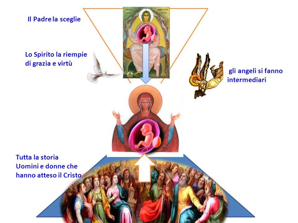 Il Padre la sceglie Lo Spirito la riempie di grazia e virtù gli angeli si fanno intermediari Tutta la storia Uomini e donne che hanno atteso il Cristo