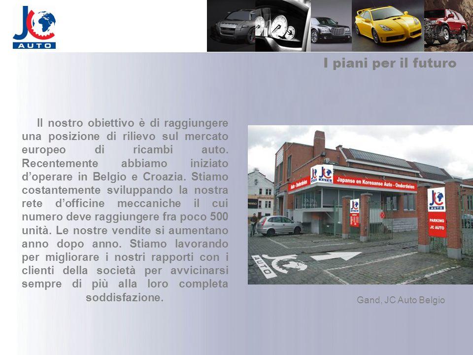 I piani per il futuro Il nostro obiettivo è di raggiungere una posizione di rilievo sul mercato europeo di ricambi auto. Recentemente abbiamo iniziato