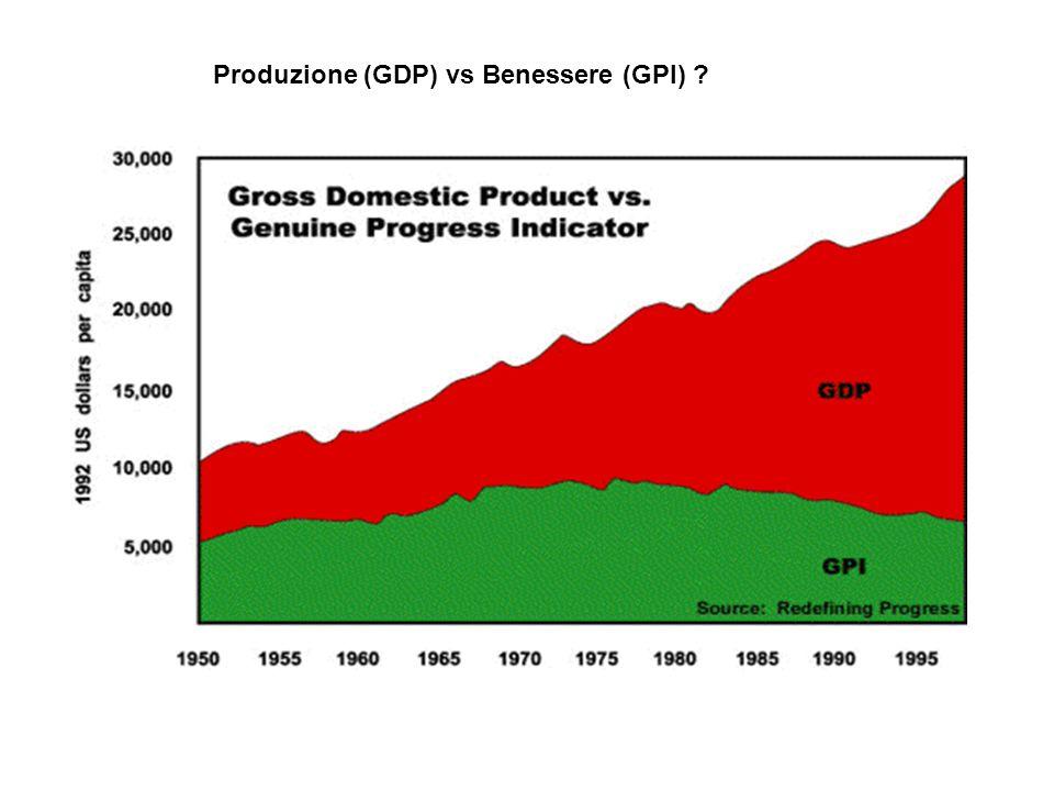 Produzione (GDP) vs Benessere (GPI) ?