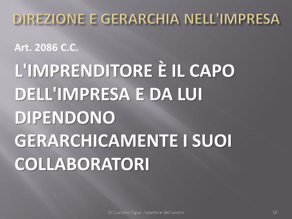 Art. 2086 C.C. L'IMPRENDITORE È IL CAPO DELL'IMPRESA E DA LUI DIPENDONO GERARCHICAMENTE I SUOI COLLABORATORI Dr. Luciano Figus - Ispettore del Lavoro1