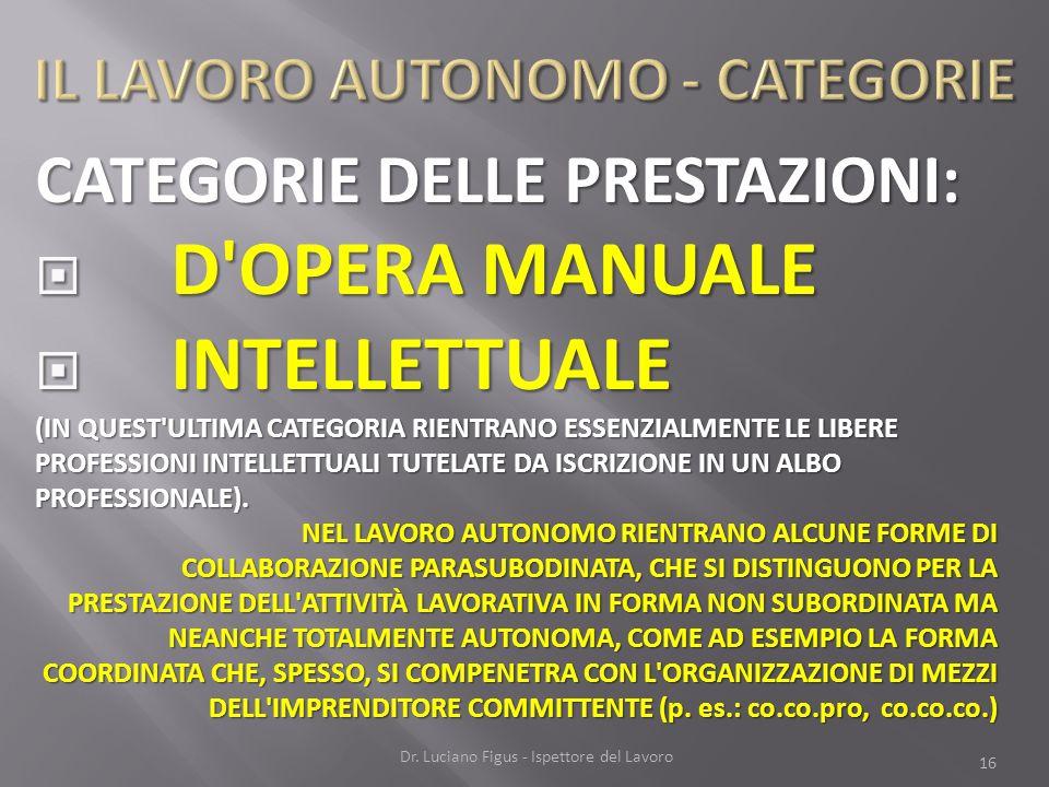 CATEGORIE DELLE PRESTAZIONI: D'OPERA MANUALE D'OPERA MANUALE INTELLETTUALE INTELLETTUALE (IN QUEST'ULTIMA CATEGORIA RIENTRANO ESSENZIALMENTE LE LIBERE