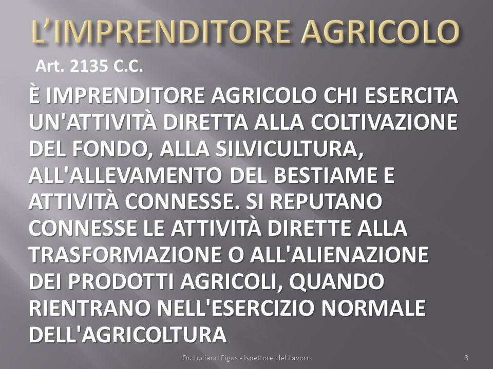 Art. 2135 C.C. È IMPRENDITORE AGRICOLO CHI ESERCITA UN'ATTIVITÀ DIRETTA ALLA COLTIVAZIONE DEL FONDO, ALLA SILVICULTURA, ALL'ALLEVAMENTO DEL BESTIAME E