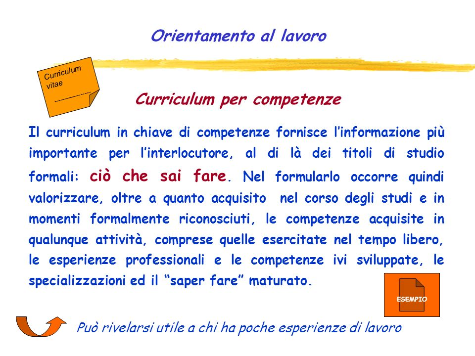 Orientamento al lavoro Come può essere strutturato ? Le informazioni che il curriculum vitae deve contenere (i tuoi dati, i tuoi studi, le tue esperie