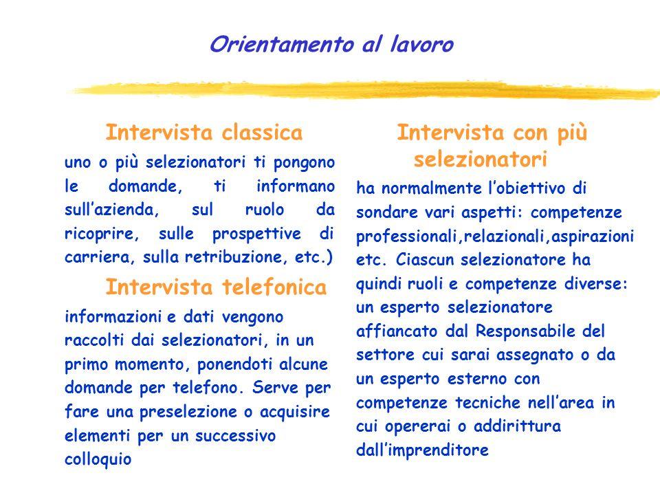 Tipologie di colloquio Intervista classica Intervista telefonica Intervista con più selezionatori (panel interview) Role play o simulazione di gruppo
