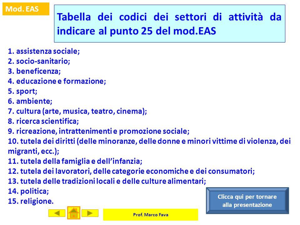 Prof. Marco Fava Mod. EAS Tabella dei codici dei settori di attività da indicare al punto 25 del mod.EAS 1. assistenza sociale; 2. socio-sanitario; 3.