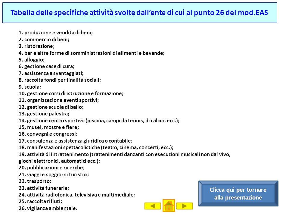 Prof. Marco Fava Mod. EAS Tabella delle specifiche attività svolte dallente di cui al punto 26 del mod.EAS 1. produzione e vendita di beni; 2. commerc
