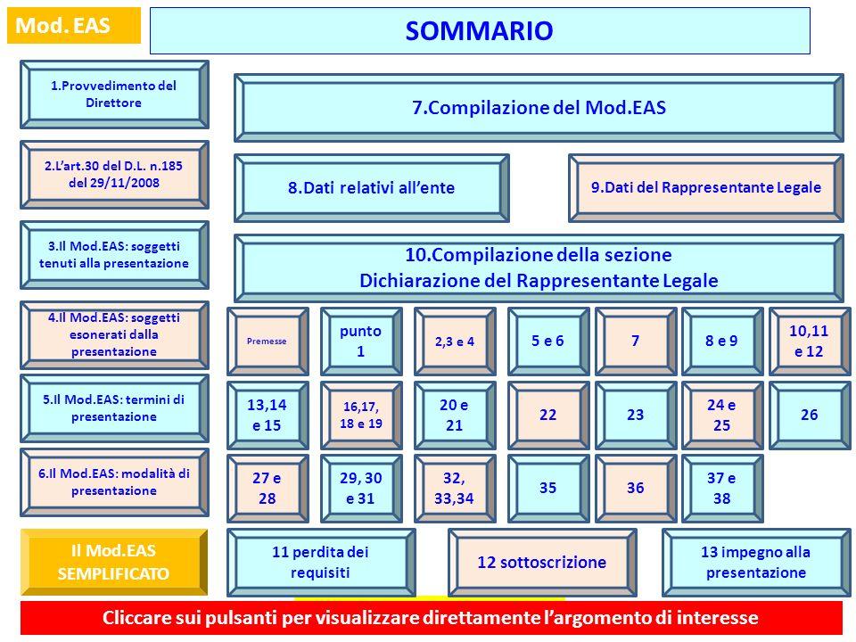 Prof. Marco Fava Mod. EAS SOMMARIO 1.Provvedimento del Direttore 2.Lart.30 del D.L. n.185 del 29/11/2008 3.Il Mod.EAS: soggetti tenuti alla presentazi