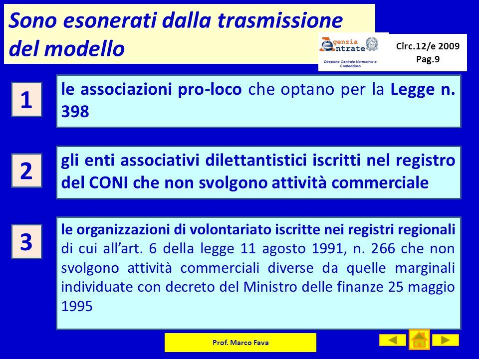 Mod. EAS Prof. Marco Fava Sono esonerati dalla trasmissione del modello 1 le associazioni pro-loco che optano per la Legge n. 398 2 gli enti associati